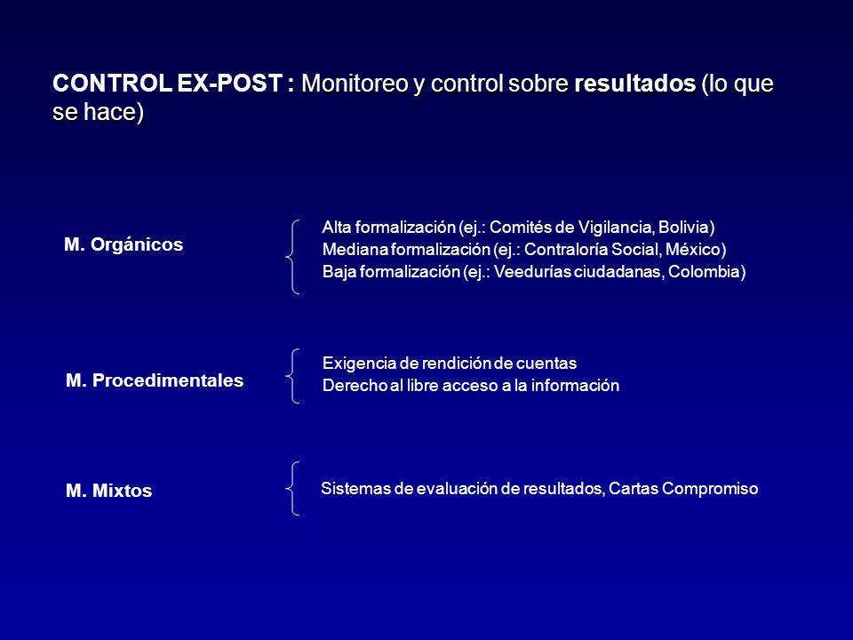 CONTROL EX-POST : Monitoreo y control sobre resultados (lo que se hace)