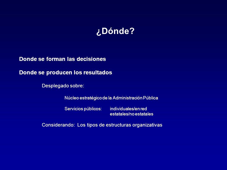¿Dónde Donde se forman las decisiones