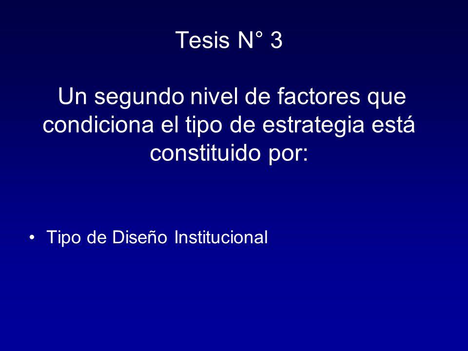 Tesis N° 3 Un segundo nivel de factores que condiciona el tipo de estrategia está constituido por: