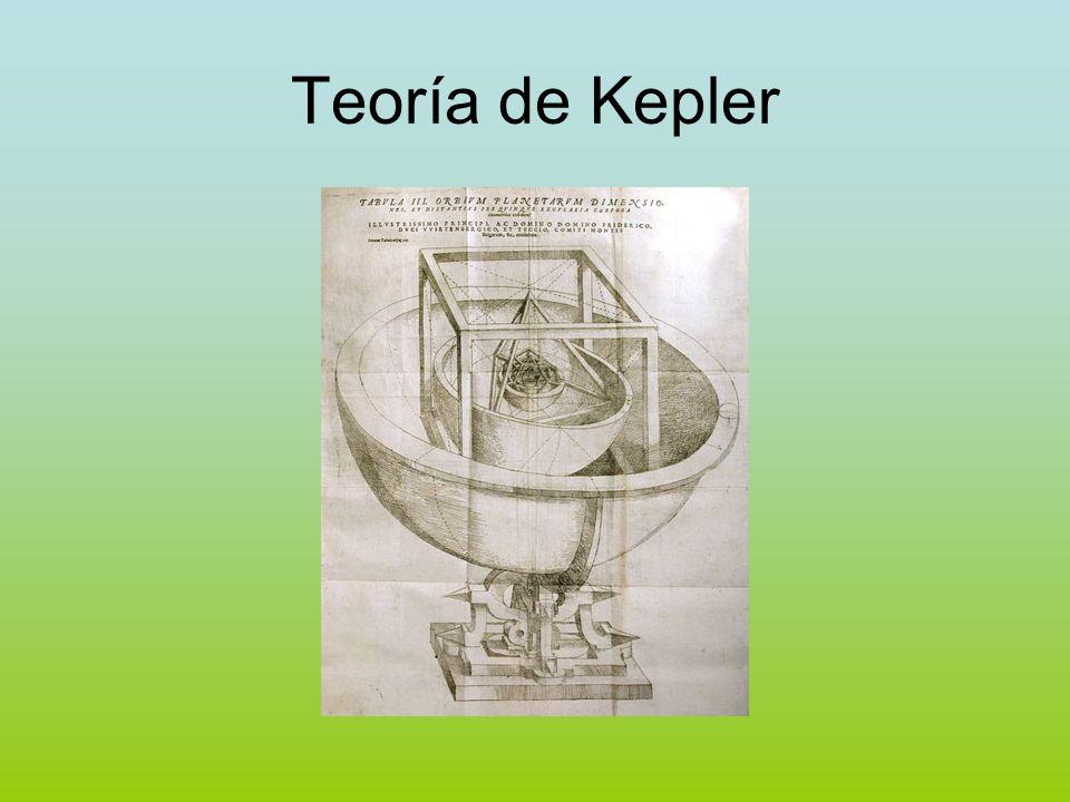 Teoría de Kepler