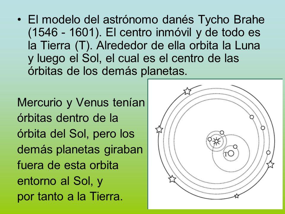 El modelo del astrónomo danés Tycho Brahe (1546 - 1601)