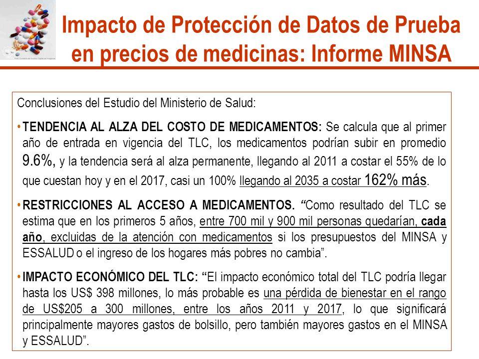 Impacto de Protección de Datos de Prueba en precios de medicinas: Informe MINSA