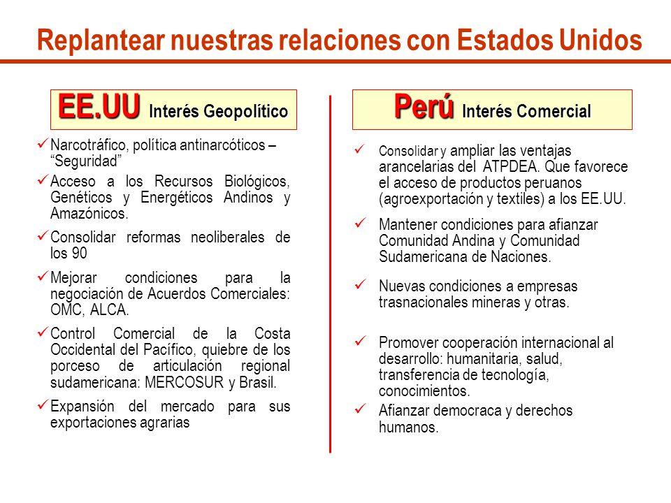 Perú Interés Comercial