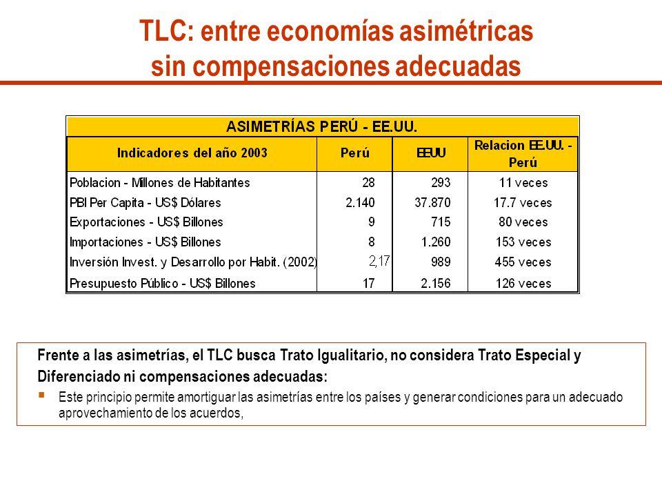 TLC: entre economías asimétricas sin compensaciones adecuadas