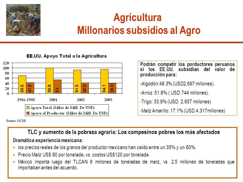 Agricultura Millonarios subsidios al Agro