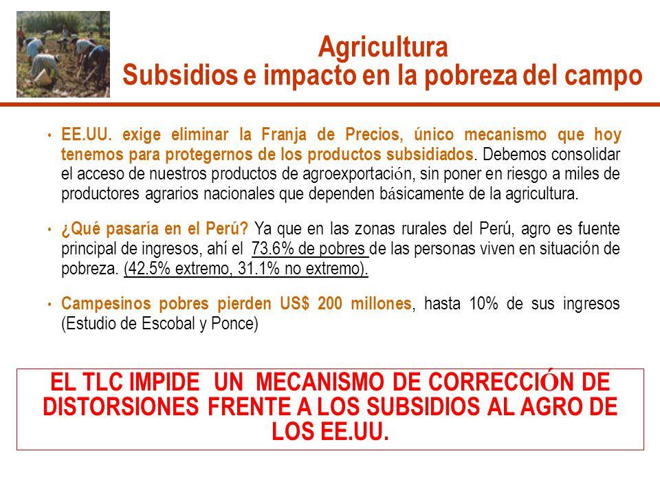 Agricultura Subsidios e impacto en la pobreza del campo