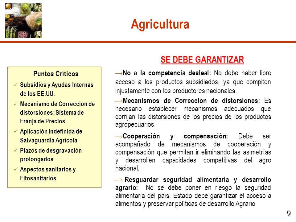 Agricultura SE DEBE GARANTIZAR 9 Puntos Críticos