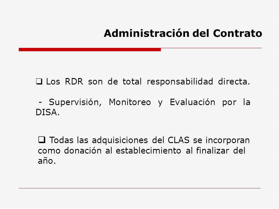 Administración del Contrato