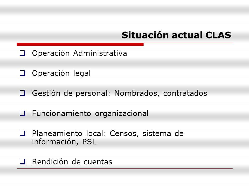Situación actual CLAS Operación Administrativa Operación legal