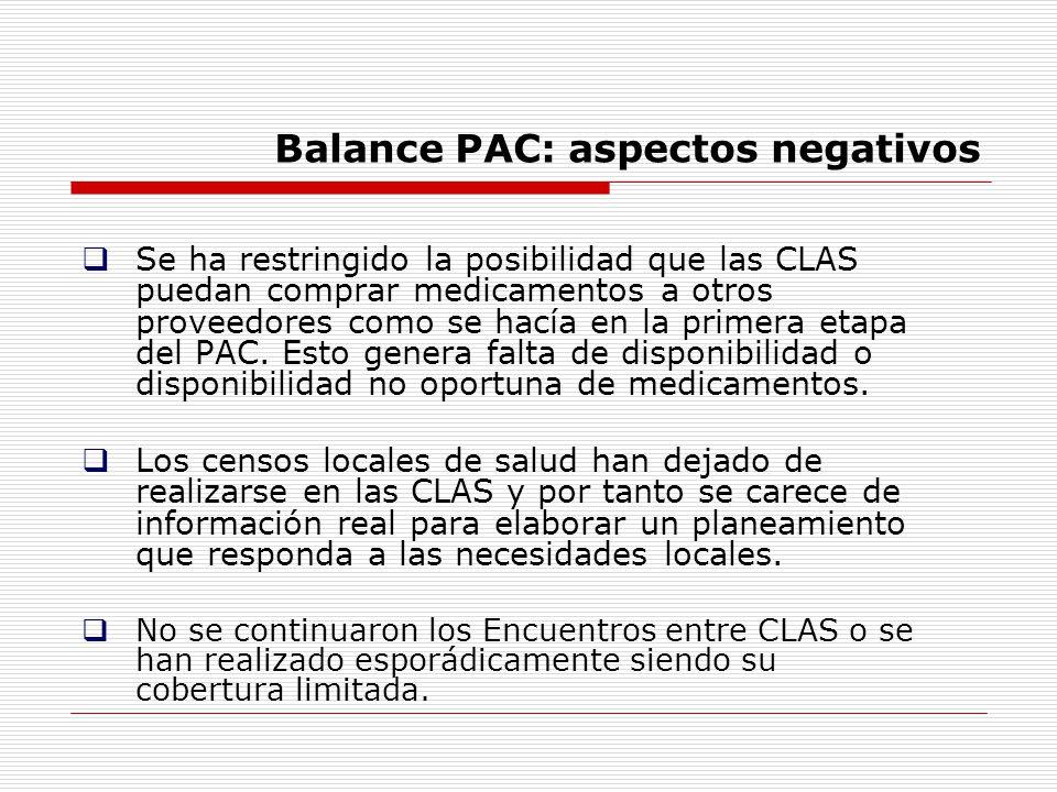 Balance PAC: aspectos negativos