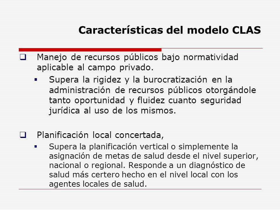 Características del modelo CLAS
