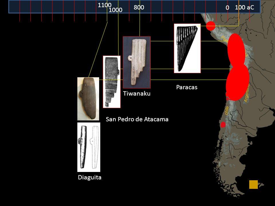 1100 800 100 aC 1000 Paracas Tiwanaku San Pedro de Atacama Diaguita