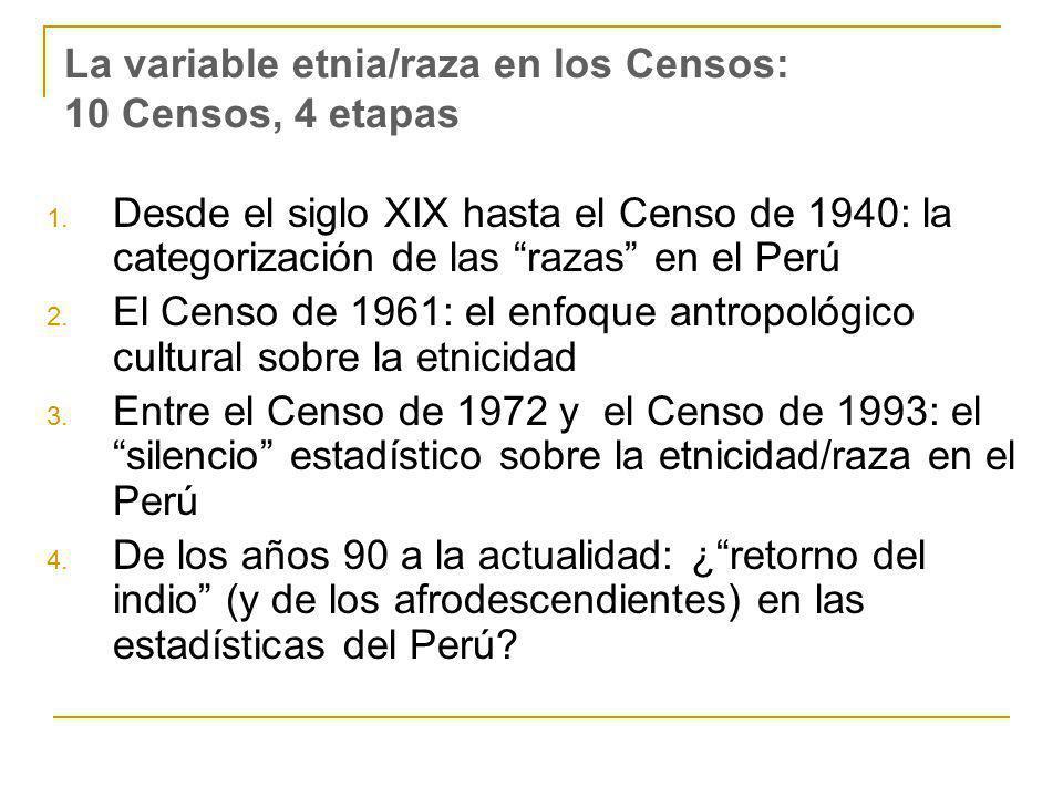 La variable etnia/raza en los Censos: 10 Censos, 4 etapas