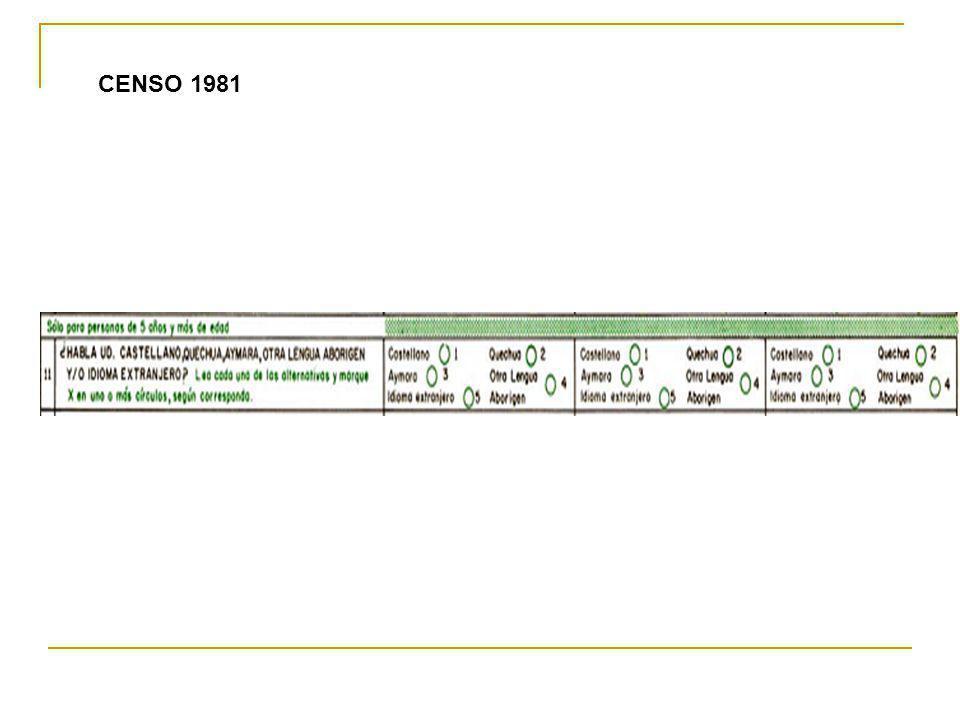 CENSO 1981