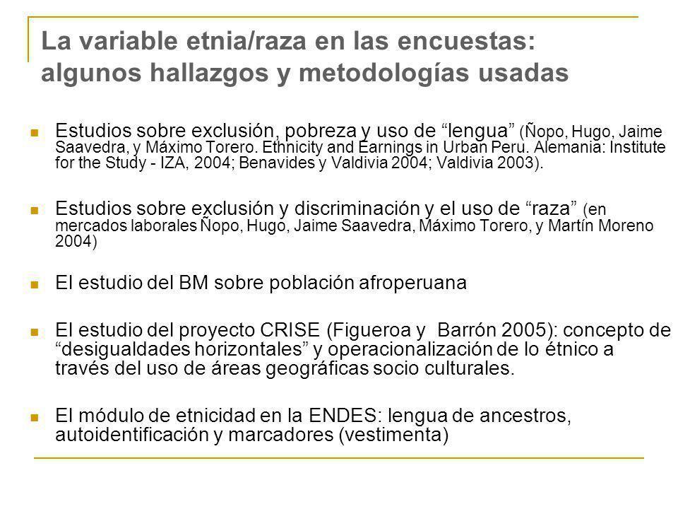 La variable etnia/raza en las encuestas: algunos hallazgos y metodologías usadas