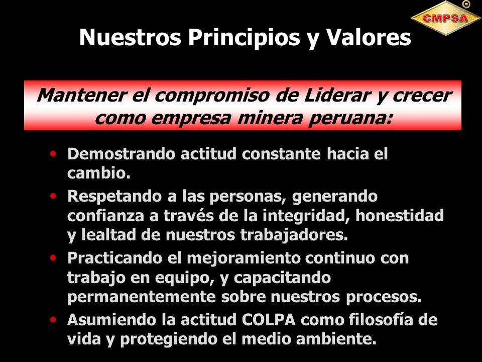 Nuestros Principios y Valores