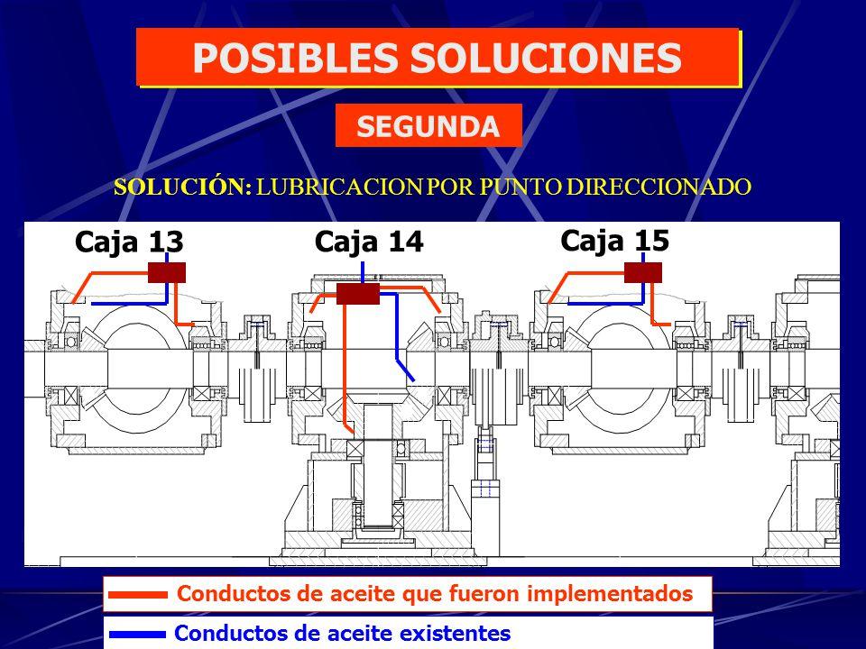 Conductos de aceite que fueron implementados