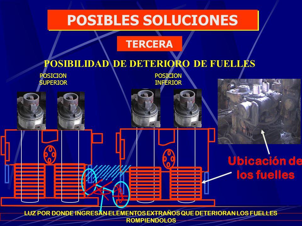 POSIBILIDAD DE DETERIORO DE FUELLES Ubicación de los fuelles