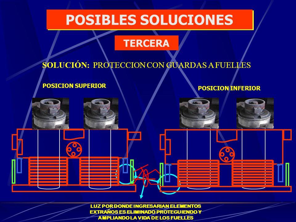 SOLUCIÓN: PROTECCION CON GUARDAS A FUELLES