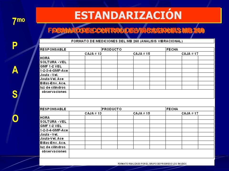 ESTANDARIZACIÓN 7mo P A S O FORMATO DE CONTROL DE VIBRACIONES MB 260