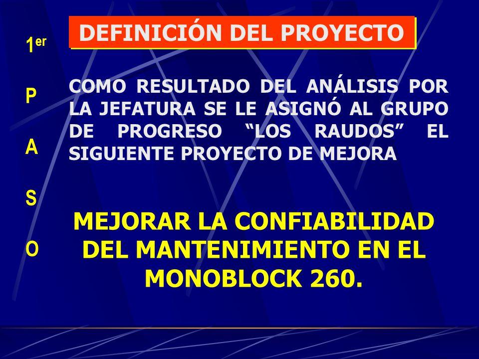 MEJORAR LA CONFIABILIDAD DEL MANTENIMIENTO EN EL MONOBLOCK 260.
