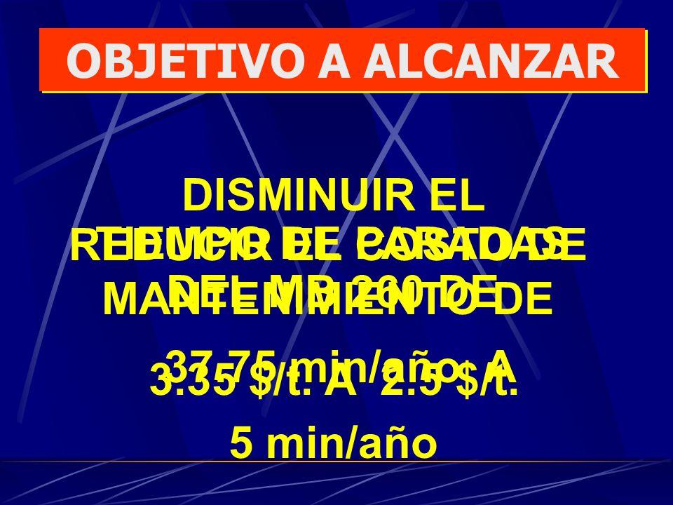 OBJETIVO A ALCANZAR DISMINUIR EL TIEMPO DE PARADAS DEL MB 260 DE