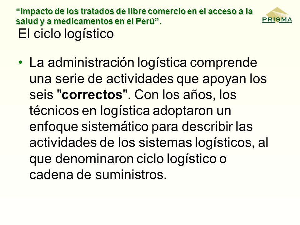 El ciclo logístico