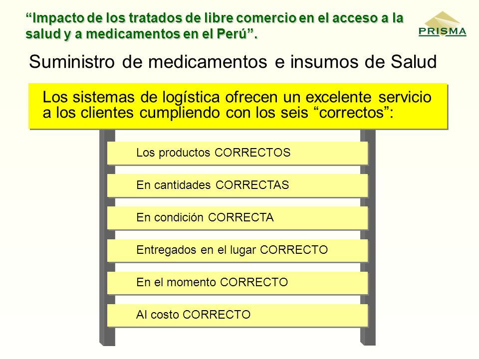 Suministro de medicamentos e insumos de Salud