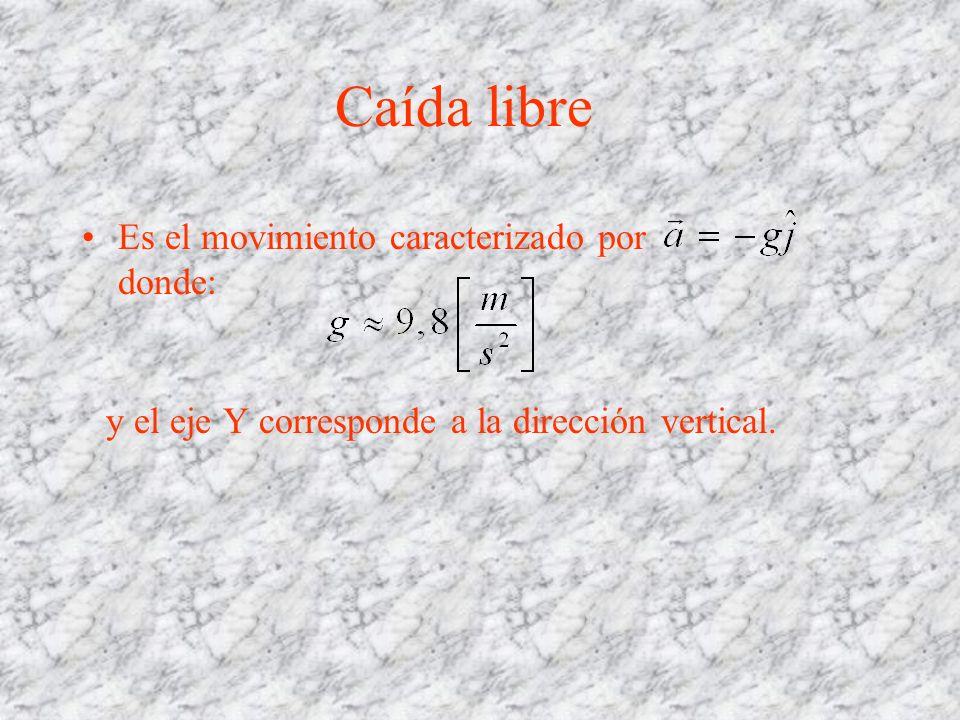 Caída libre Es el movimiento caracterizado por donde: