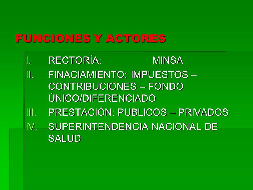 FUNCIONES Y ACTORES RECTORÍA: MINSA