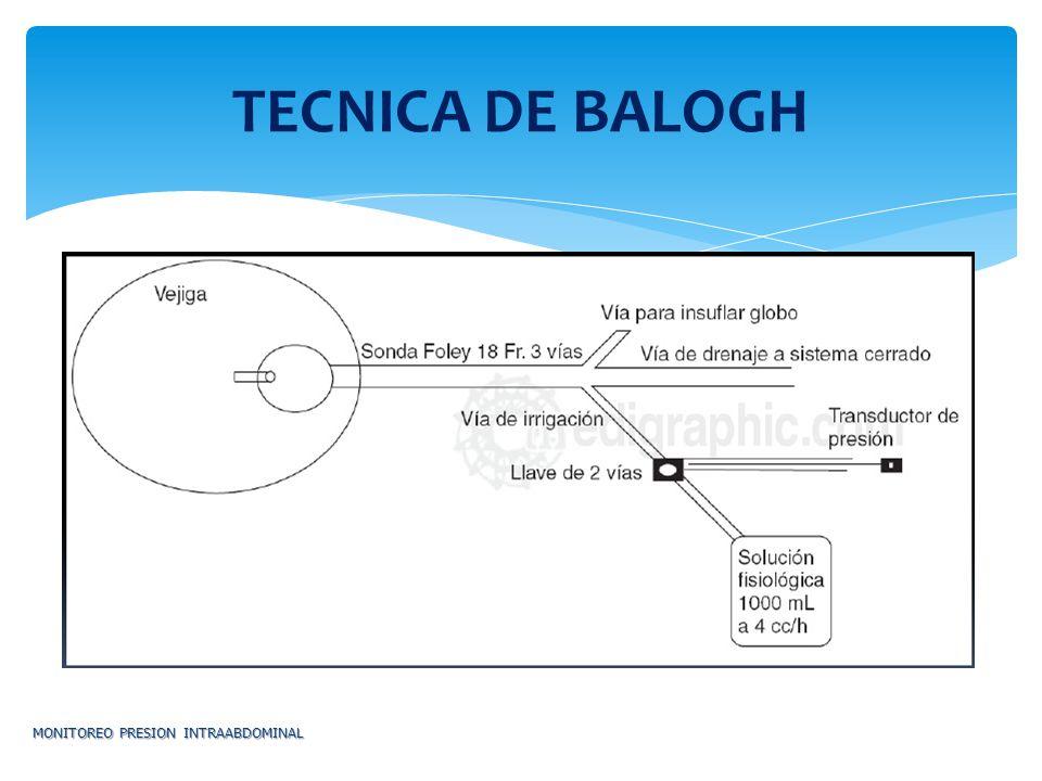 TECNICA DE BALOGH MONITOREO PRESION INTRAABDOMINAL
