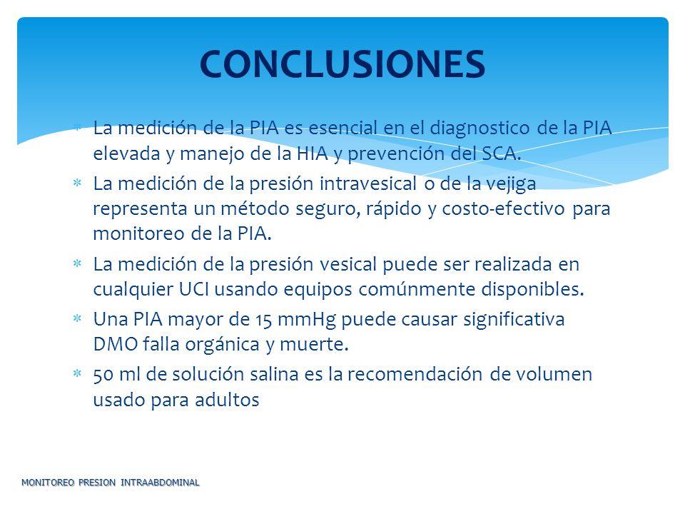 CONCLUSIONES La medición de la PIA es esencial en el diagnostico de la PIA elevada y manejo de la HIA y prevención del SCA.