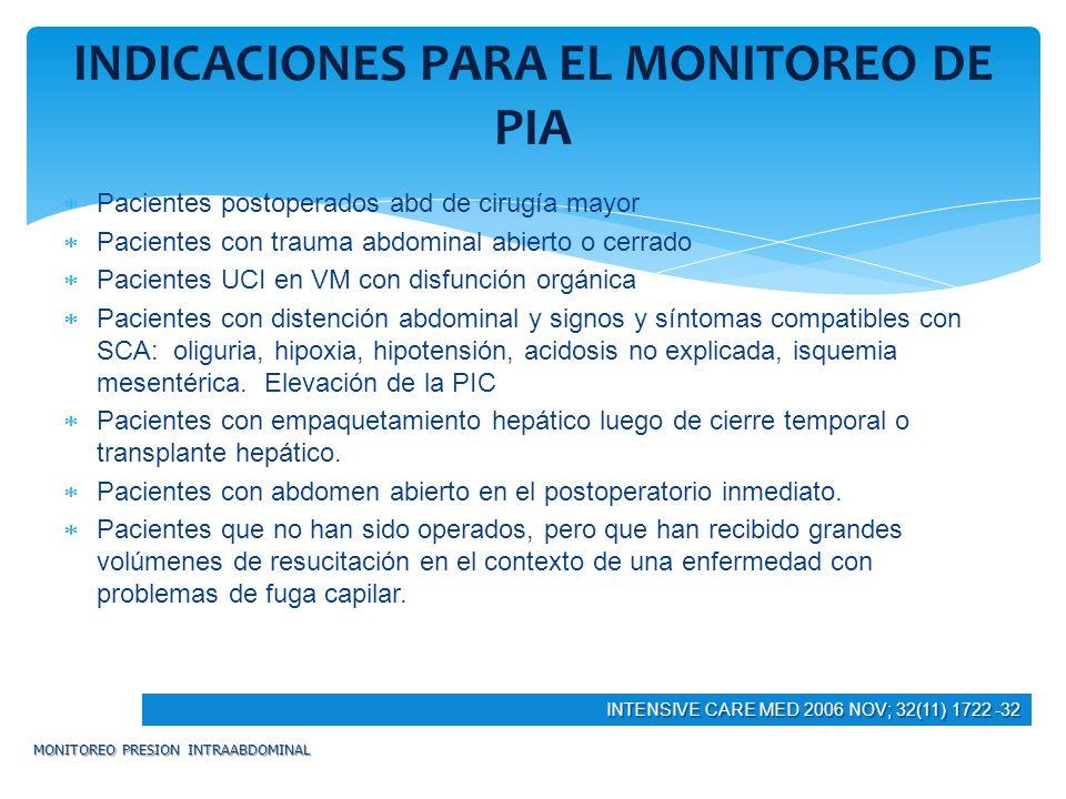 INDICACIONES PARA EL MONITOREO DE PIA