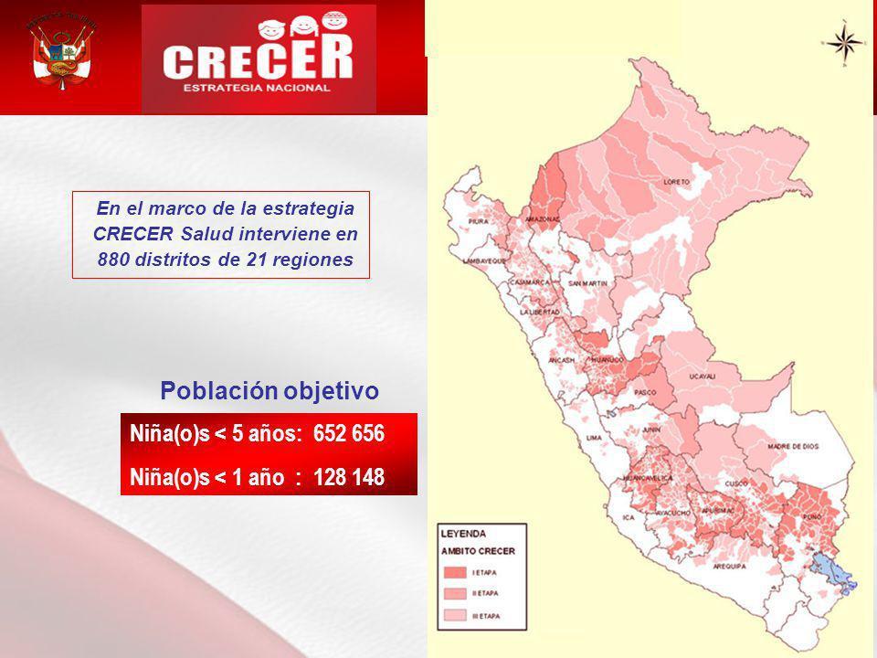 Población objetivo Niña(o)s < 5 años: 652 656