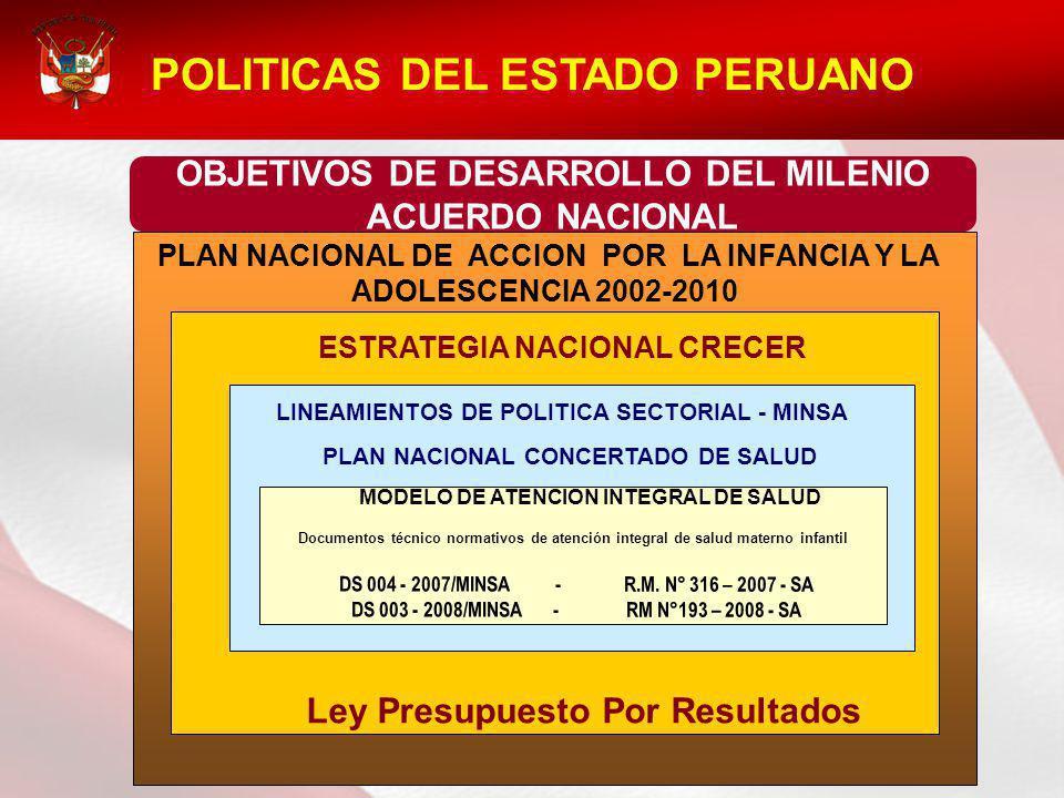 POLITICAS DEL ESTADO PERUANO