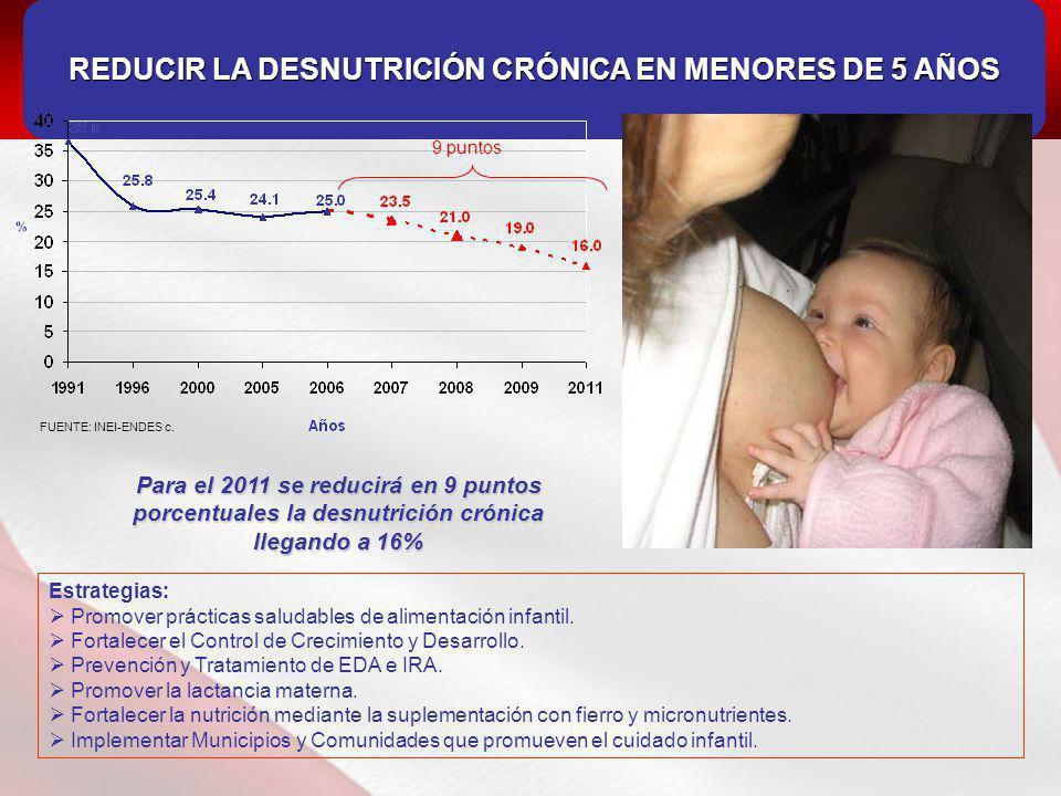 REDUCIR LA DESNUTRICIÓN CRÓNICA EN MENORES DE 5 AÑOS