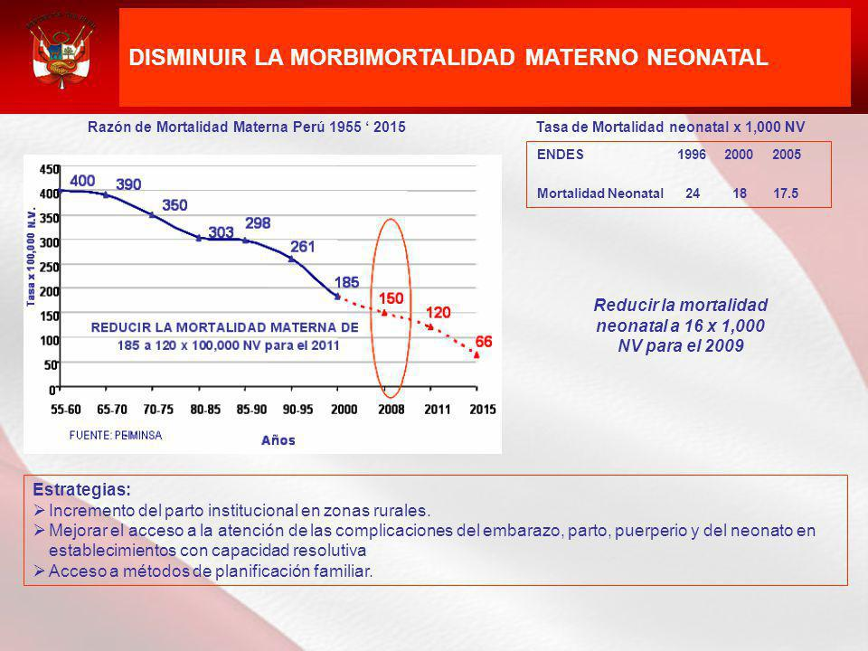 DISMINUIR LA MORBIMORTALIDAD MATERNO NEONATAL
