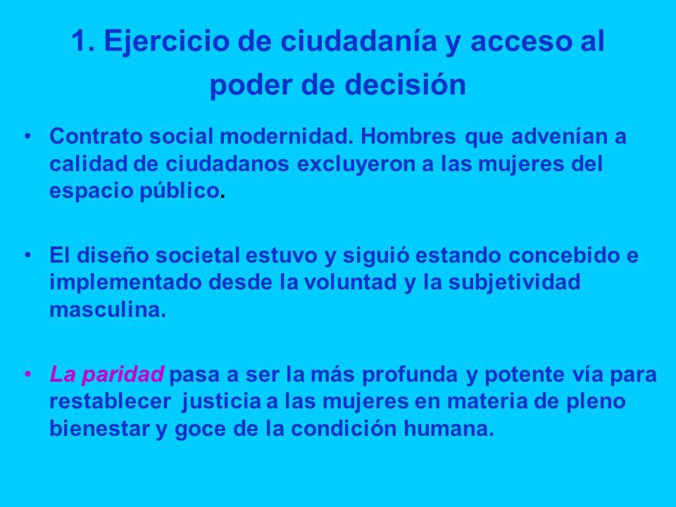 1. Ejercicio de ciudadanía y acceso al poder de decisión