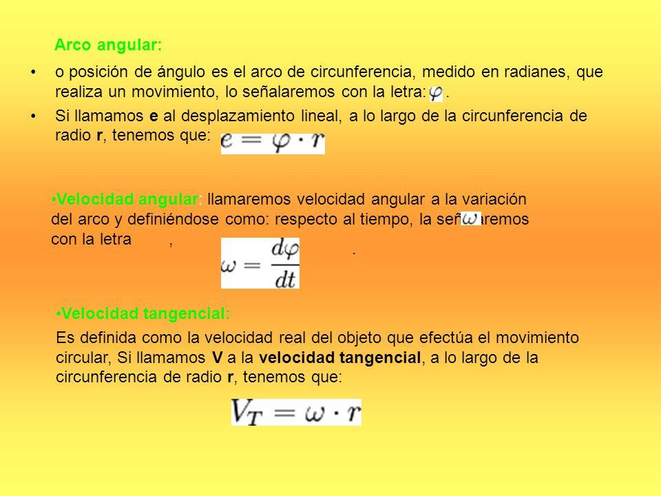 Arco angular: o posición de ángulo es el arco de circunferencia, medido en radianes, que realiza un movimiento, lo señalaremos con la letra: .