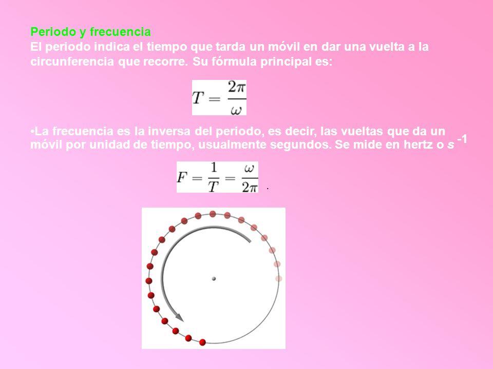 Periodo y frecuencia El periodo indica el tiempo que tarda un móvil en dar una vuelta a la circunferencia que recorre. Su fórmula principal es: