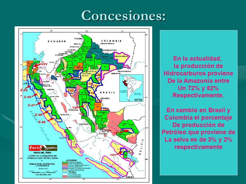Hidrocarburos proviene Colombia el porcentaje Petróleo que proviene de