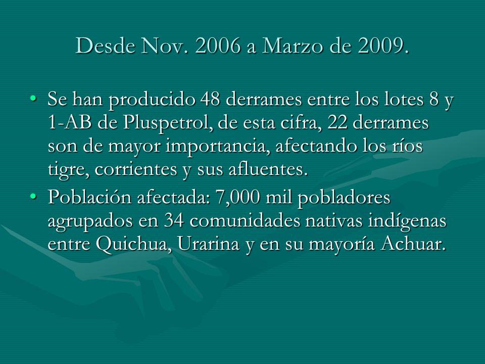 Desde Nov. 2006 a Marzo de 2009.