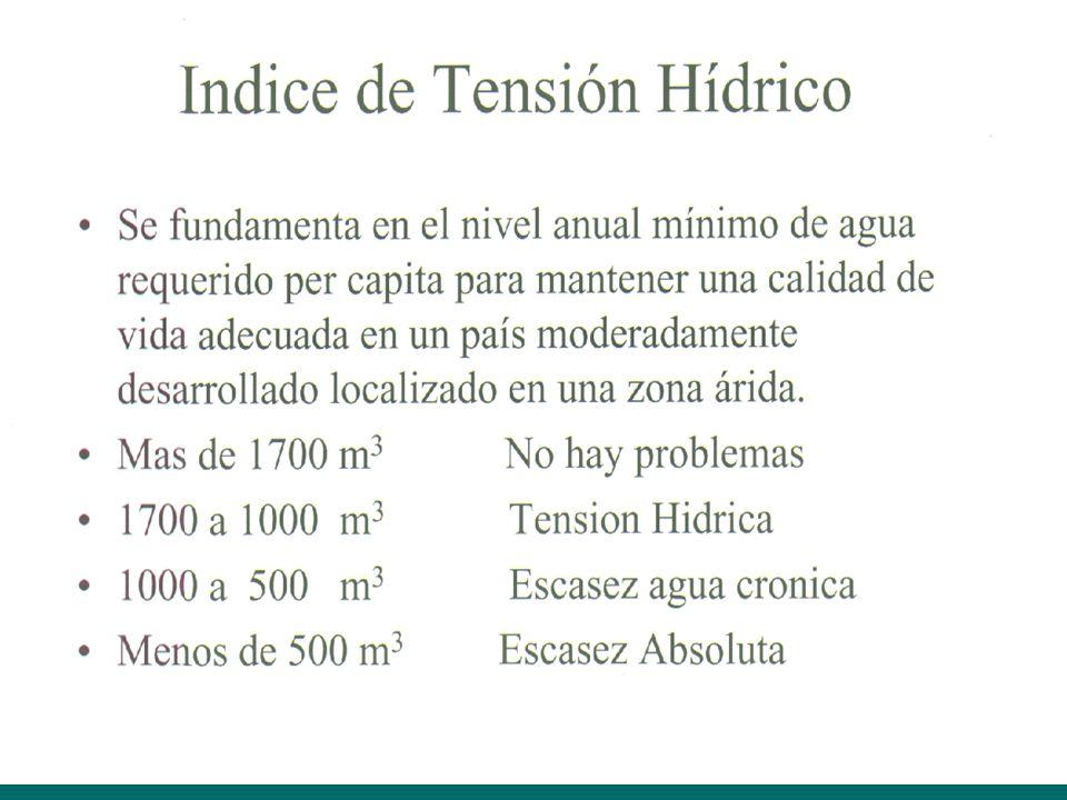 Fuente : Organización Panamericana de la Salud Dr. Silva Homero
