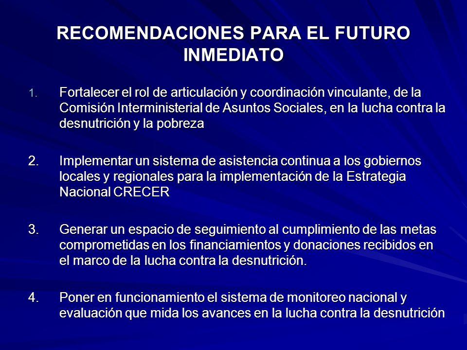 RECOMENDACIONES PARA EL FUTURO INMEDIATO