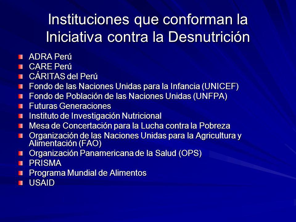 Instituciones que conforman la Iniciativa contra la Desnutrición