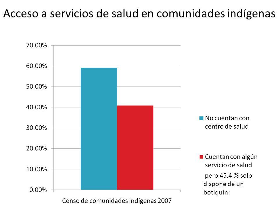 Acceso a servicios de salud en comunidades indígenas