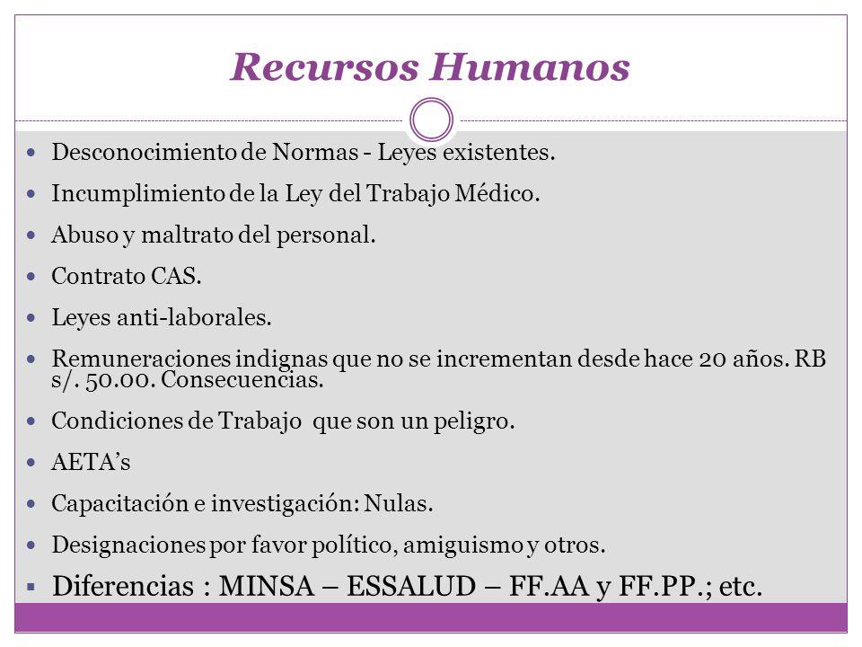 Recursos Humanos Diferencias : MINSA – ESSALUD – FF.AA y FF.PP.; etc.
