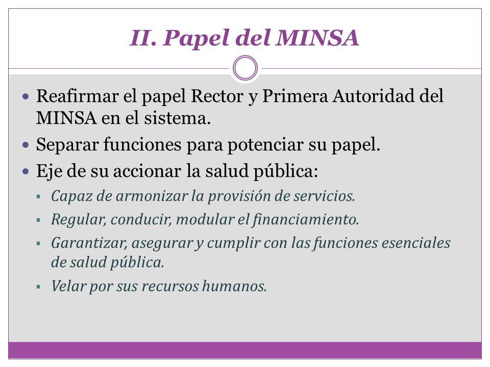 II. Papel del MINSA Reafirmar el papel Rector y Primera Autoridad del MINSA en el sistema. Separar funciones para potenciar su papel.