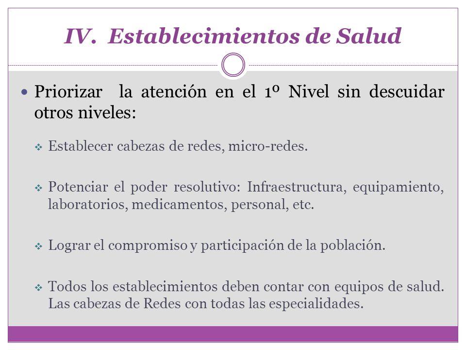 IV. Establecimientos de Salud