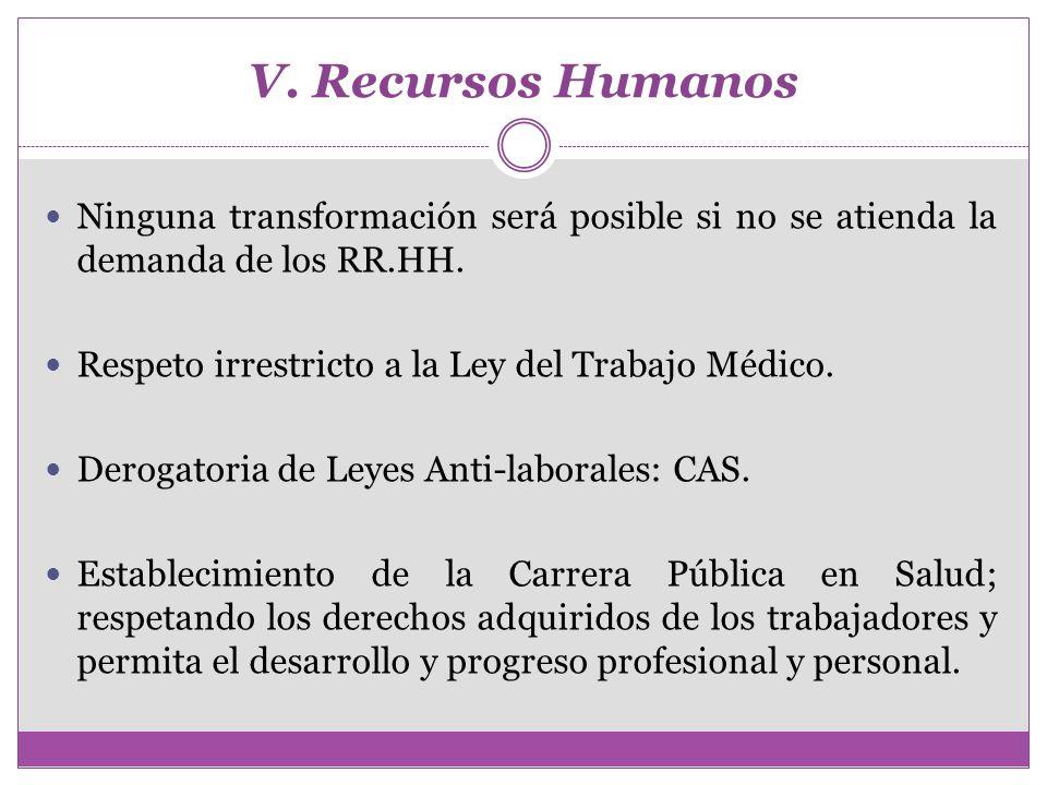 V. Recursos Humanos Ninguna transformación será posible si no se atienda la demanda de los RR.HH. Respeto irrestricto a la Ley del Trabajo Médico.